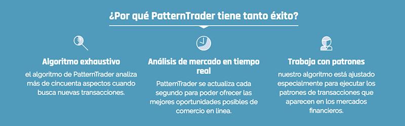 que ofrece el software pattern trader
