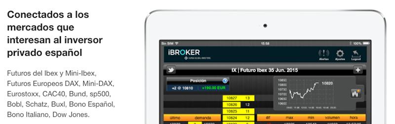 inversiones en futuros - iBroker