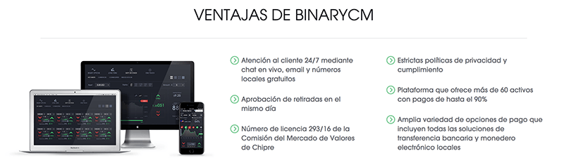 Binary options weekend trading estrategia opciones binarias medias moviles binary option trading wit