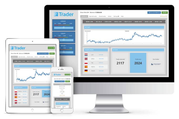algoritmos que manejan el software de trader app