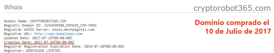 fecha de compra del dominio
