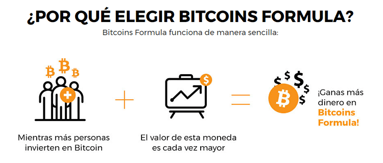 software de trading en Bitcoins