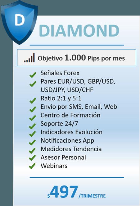 abrir una cuenta diamond en señalesforexpro