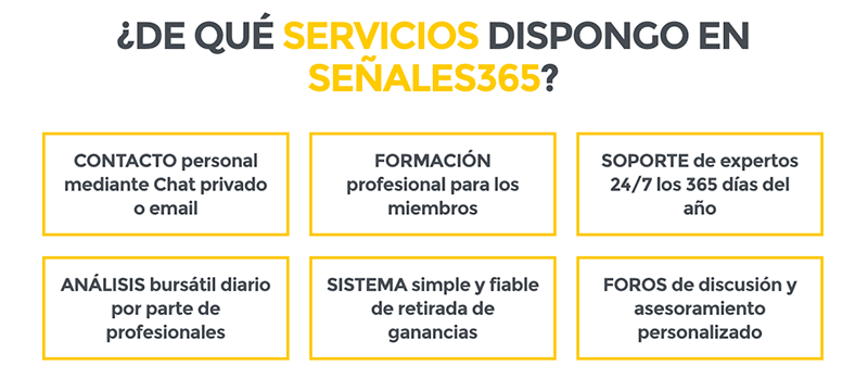 beneficios a destacar de senales365