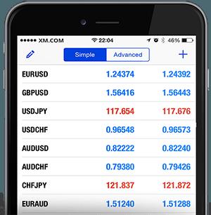 app móvil MT4 para XM