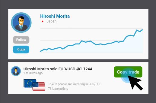 ventajas de operar en etoro.com a través del social trading
